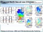 observed north sea air sea co2 flux