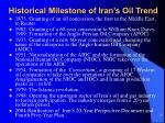 historical milestone of iran s oil trend