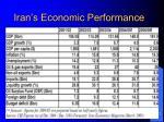 iran s economic performance