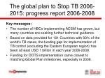 the global plan to stop tb 2006 2015 progress report 2006 20082