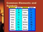 common elements and symbols