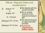 waiver request dates and qualifications