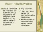 waiver request process