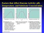 factors that affect enzyme activity ph temperature and substrate concentration