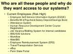 who are all these people and why do they want access to our systems1