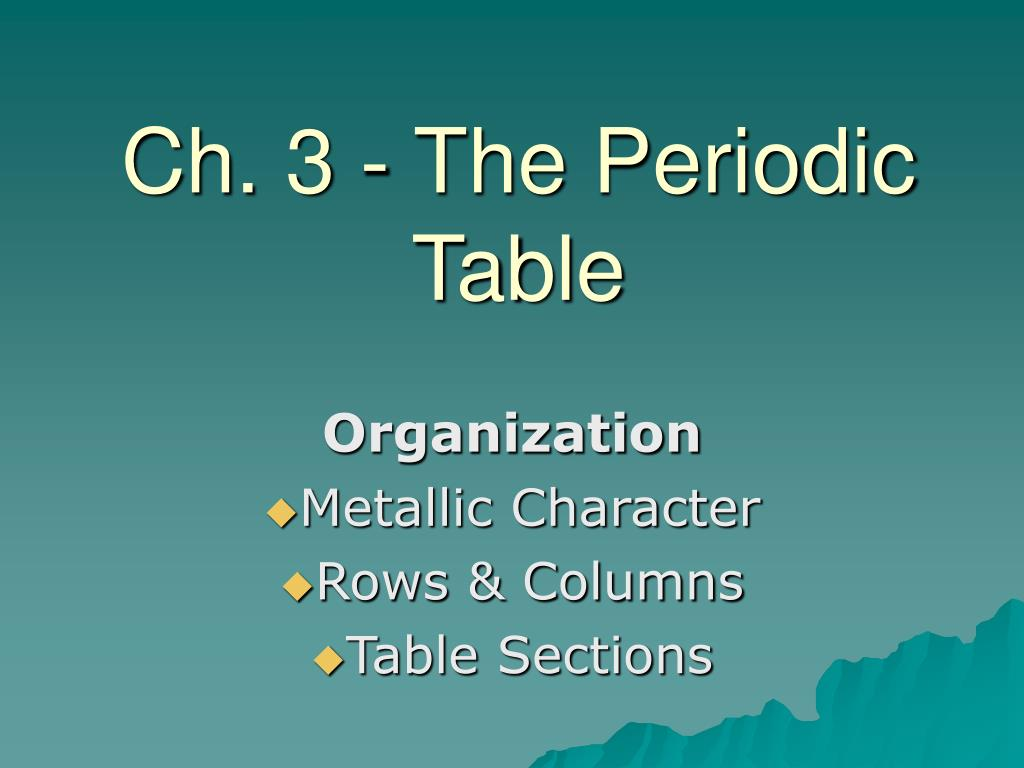 Ch. 3 - The Periodic Table