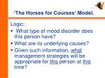 the horses for courses model