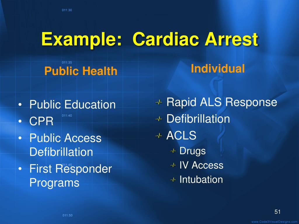 Example:  Cardiac Arrest