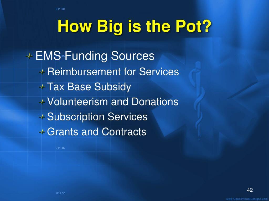 How Big is the Pot?