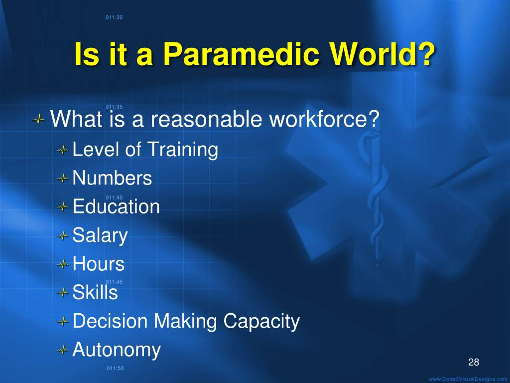 Is it a Paramedic World?