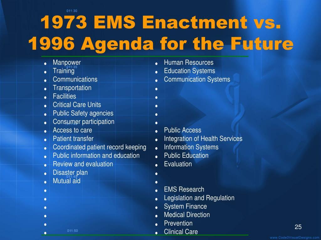 1973 EMS Enactment vs.