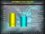 optimus trial results