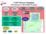 caiv process template prioritization affordability example
