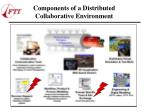 components of a distributed collaborative environment