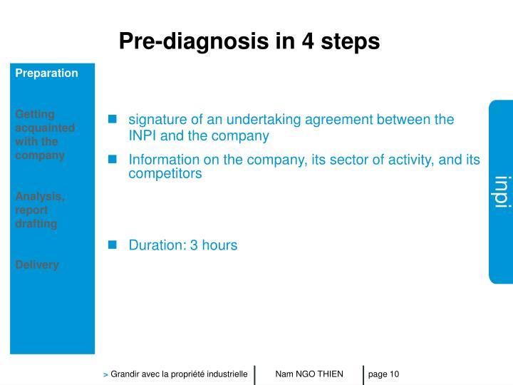 Pre-diagnosis in 4 steps
