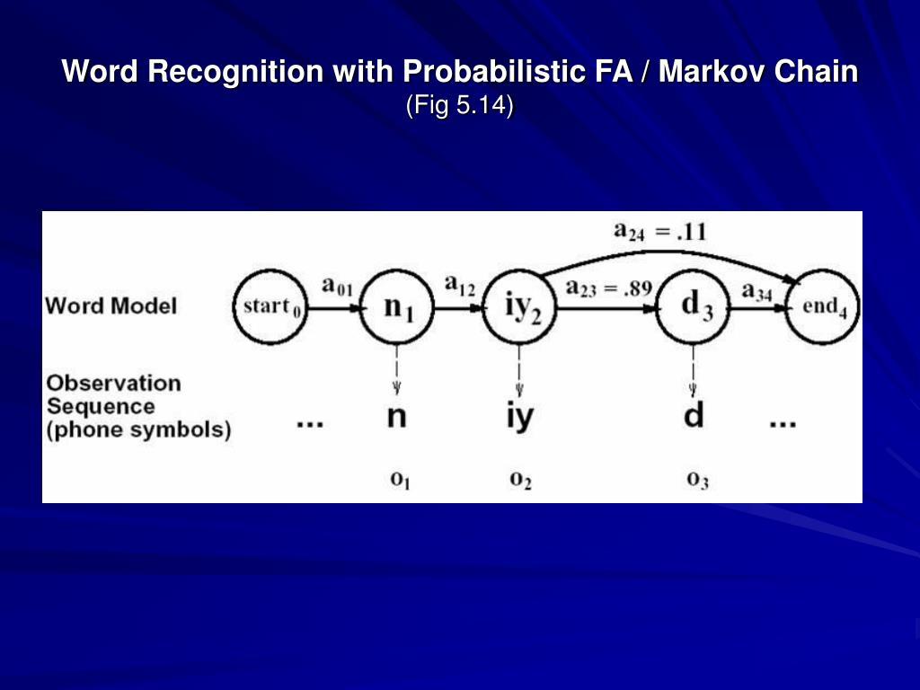 Word Recognition with Probabilistic FA / Markov Chain
