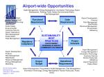 airport wide opportunities