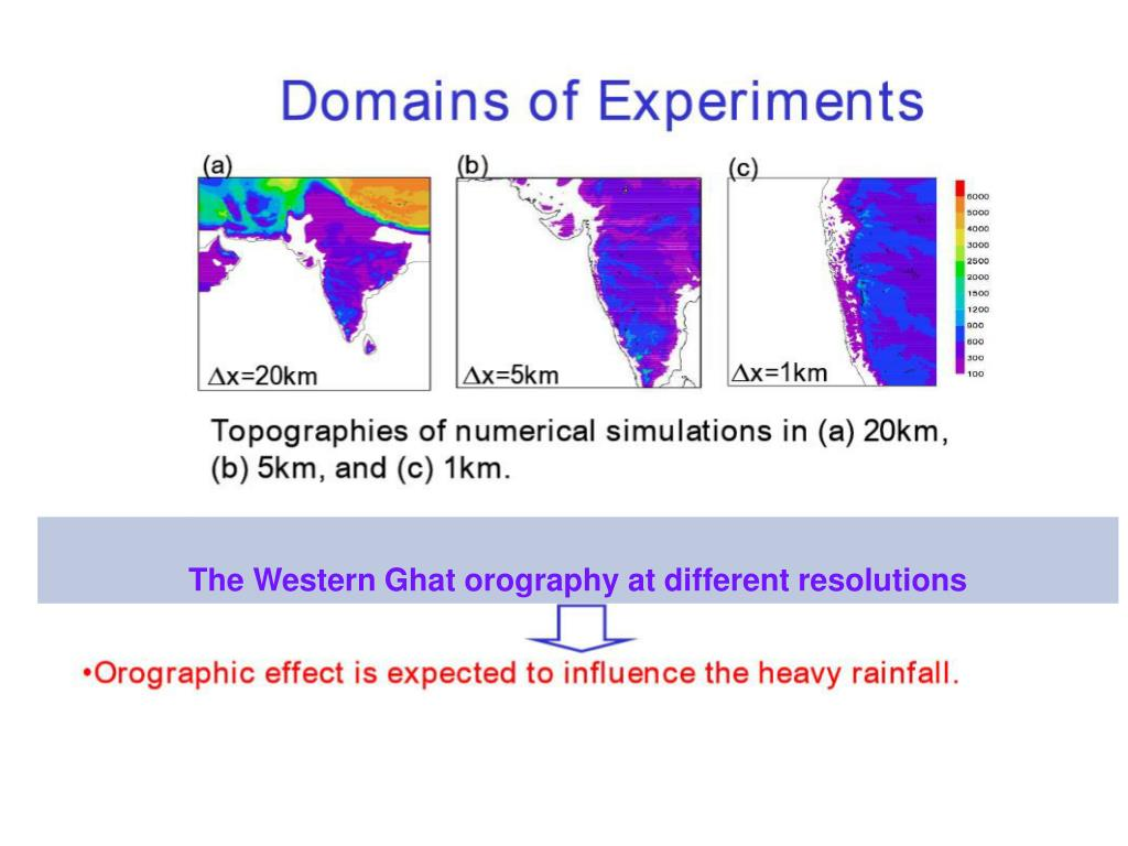 The Western Ghat orography at different resolutions