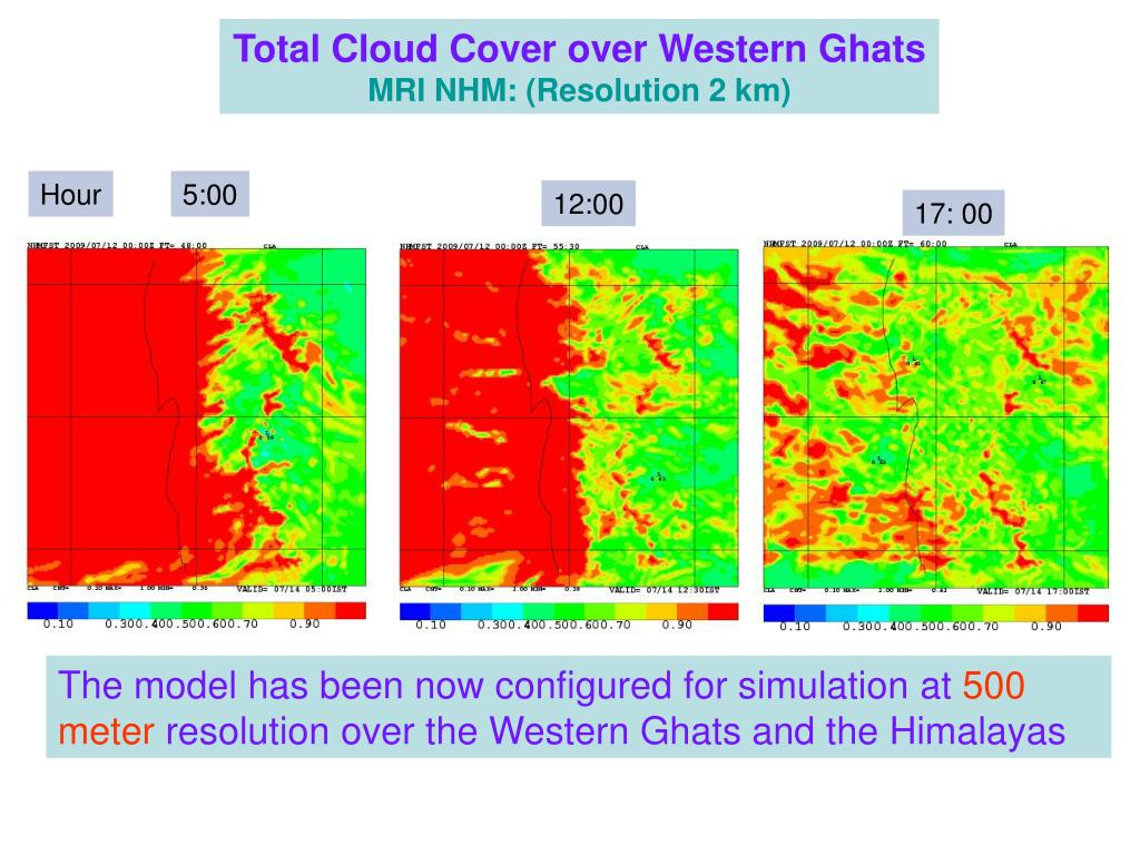 Total Cloud Cover over Western Ghats