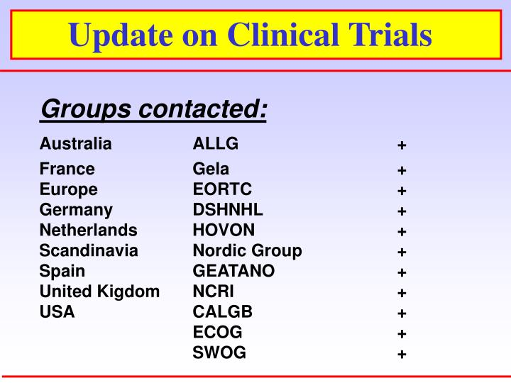 Update on Clinical Trials