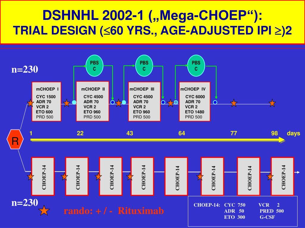 """DSHNHL 2002-1 (""""Mega-CHOEP""""):"""