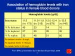 association of hemoglobin levels with iron status in female blood donors