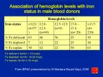 association of hemoglobin levels with iron status in male blood donors