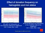 effect of donation frequency on hemoglobin and iron status