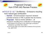 proposed changes from star iag review process