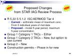 proposed changes from star iag review process1