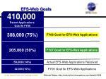 efs web goals