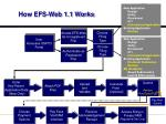 how efs web 1 1 works