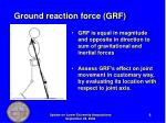 ground reaction force grf