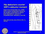 hip abductors counter grf s adductor moment