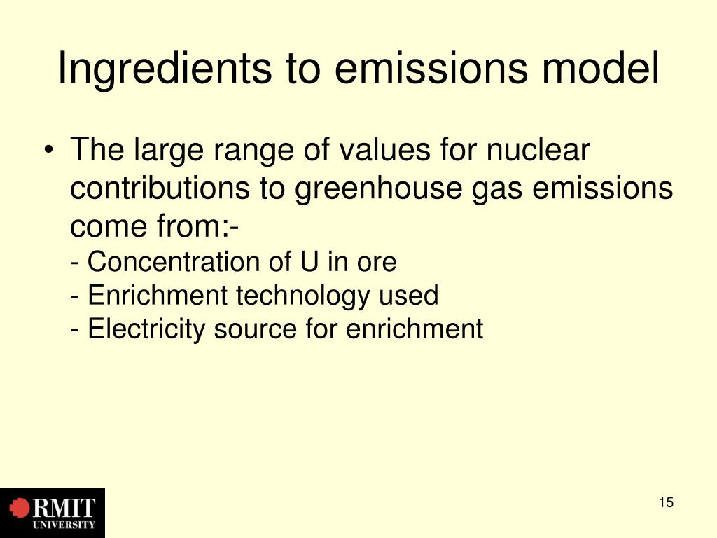 Ingredients to emissions model