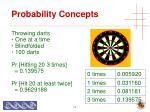 probability concepts15