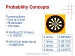 probability concepts14