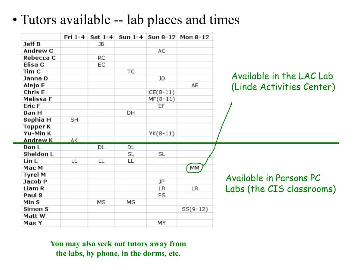 Tutors available -- lab places and times