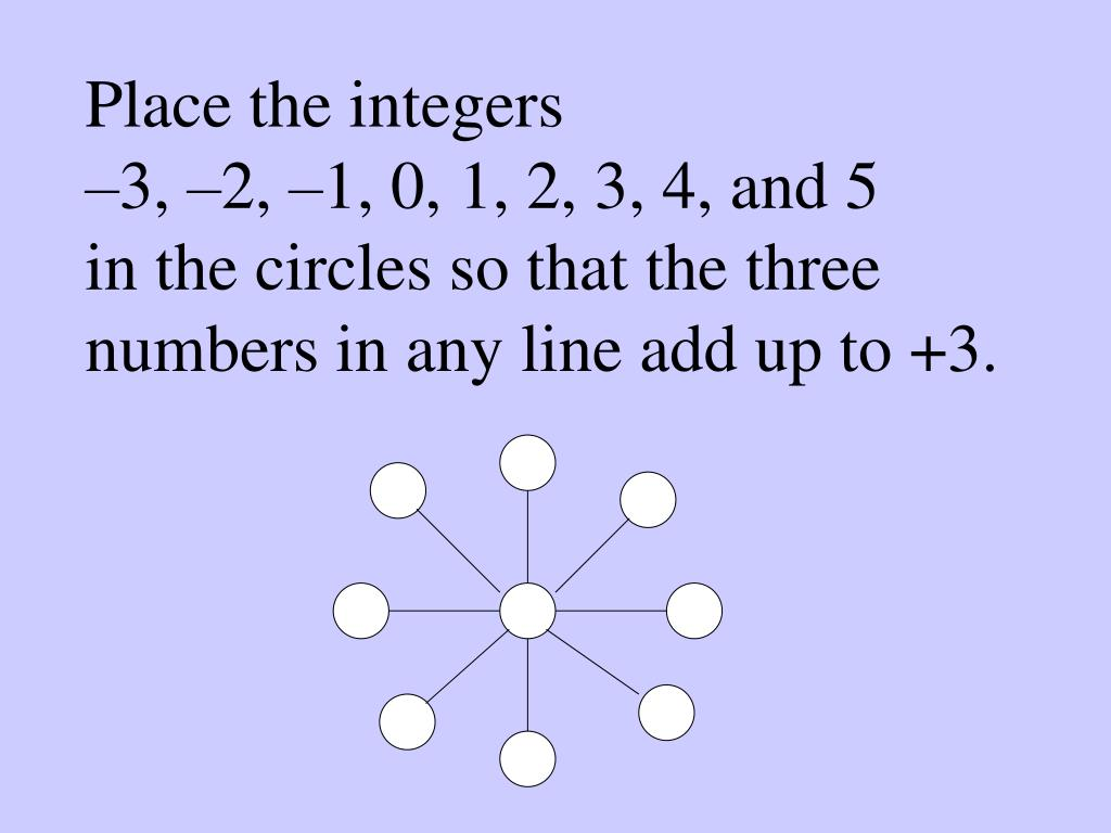 Place the integers