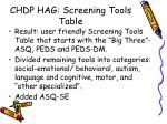 chdp hag screening tools table