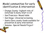 model communities for early identification intervention1