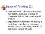 levels of activities 2