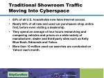 traditional showroom traffic moving into cyberspace