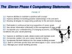 the eleven phase 4 competency statements