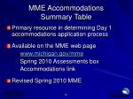 mme accommodations summary table