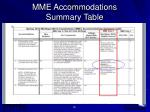 mme accommodations summary table3