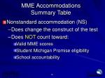 mme accommodations summary table5