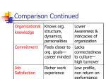 comparison continued