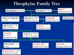 theophylac family tree