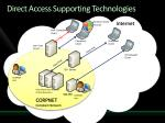 direct access supporting technologies1